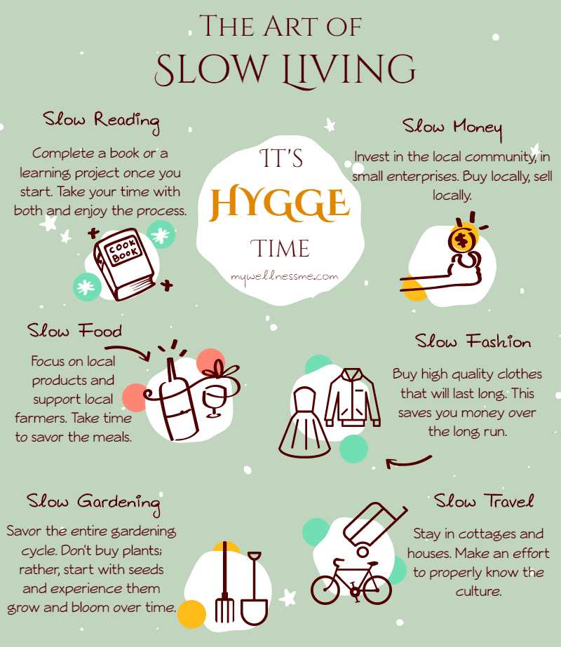 Slow Living Infographic